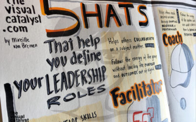 5 hats that help you define your leadership roles